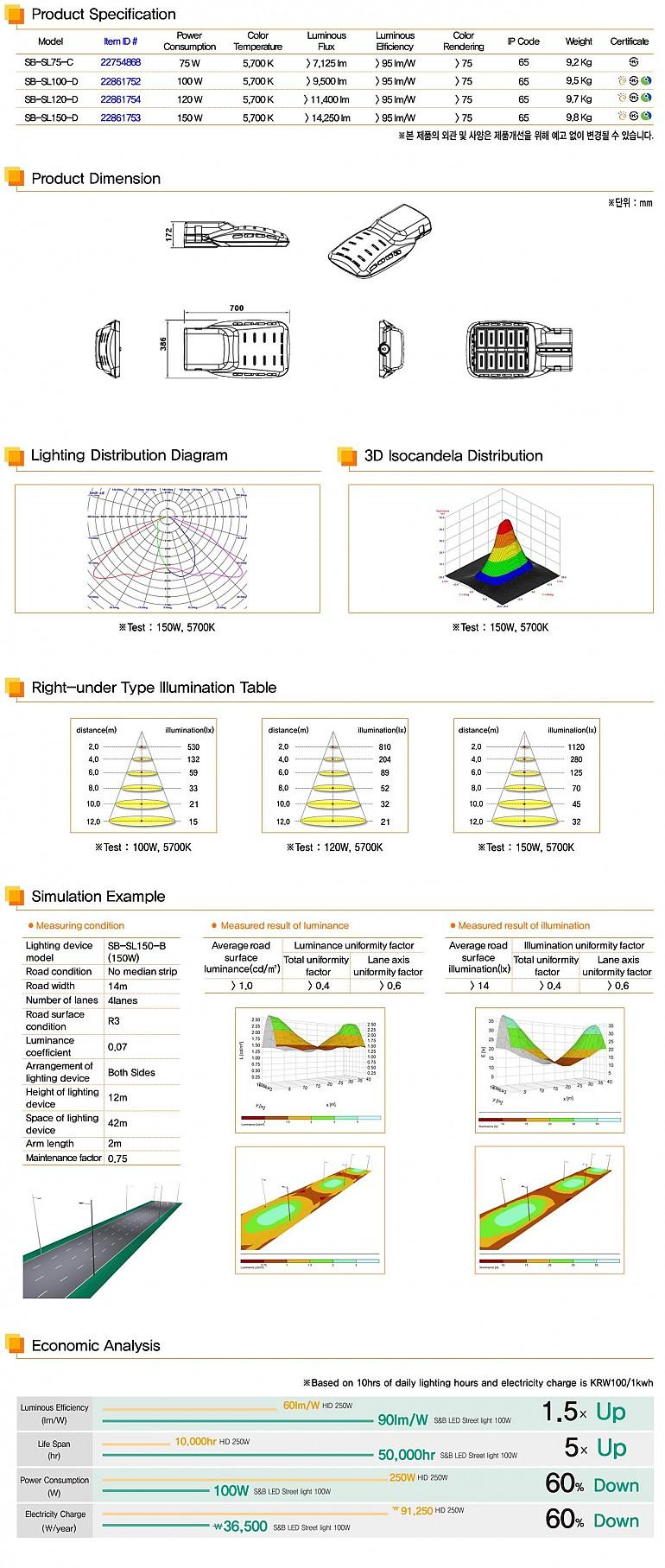 홈페이지-모듈형가로등(영문).jpg